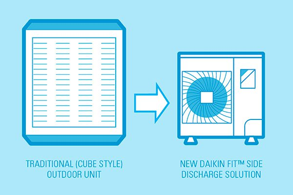 A light blue illustration of a traditional cube style outdoor home HVAC unit next to a Daikin FIT unit for comparison